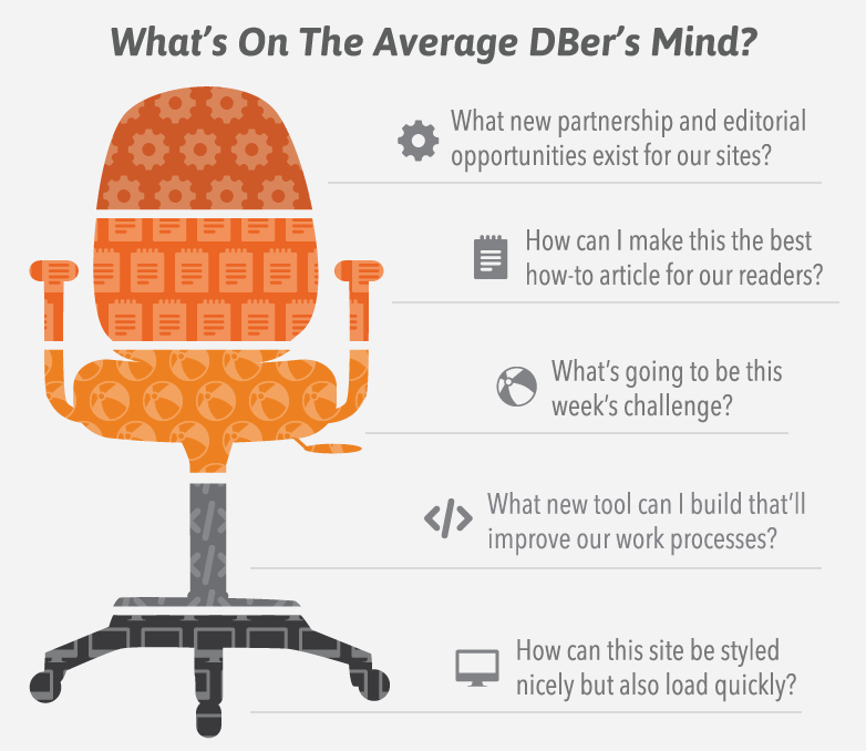 What's On The Average DBer's Mind?